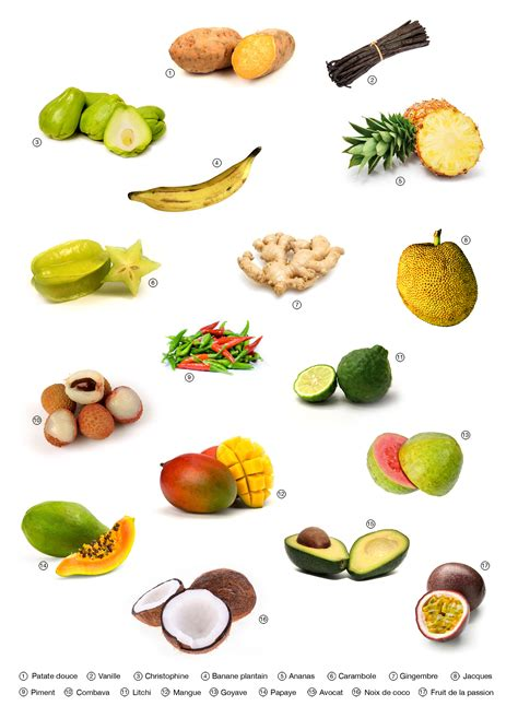 cuisine lexique 1000 images about fle lexique de la nourriture on