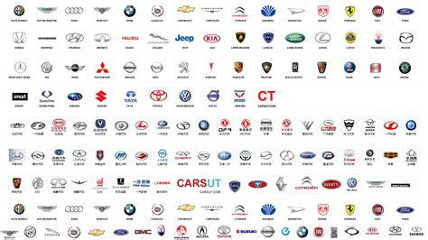 Car Company Logos  Carsut  Understand Cars And Drive Better