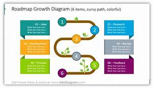 Business Growth Roadmap Diagram Ppt - Blog