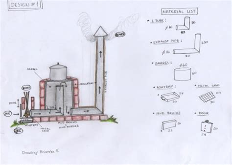 kitchen trash can read how to build a rocket stove