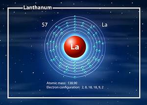 Chemist Atom Of Cobalt Lanthanum Diagram