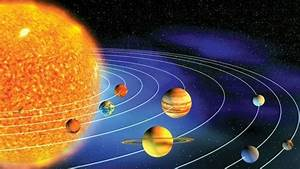 3D Solar System NASA Planets - Pics about space