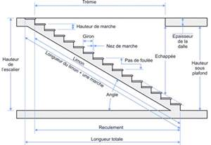 Escalier Helicoidal Calcul by Escaliers Cours Et Exercices