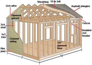 free 10x10 shed plans blueprints desk work