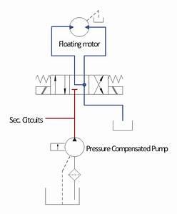 Retract Resistor Check Valve Application