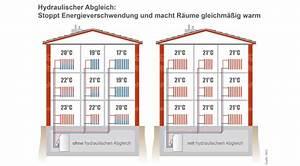 Hydraulischer Abgleich Berechnen : hydraulischer abgleich der heizung ~ Themetempest.com Abrechnung