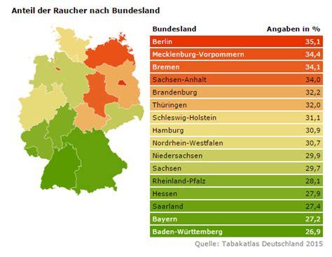wo wird in deutschland tabak angebaut hier wird am meisten geraucht der tabak atlas deutschland fazemag