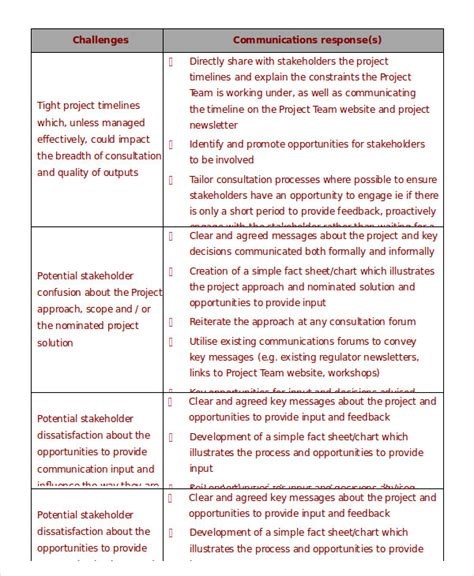 Communication Plan Template For Project Management by Project Management Template 10 Free Word Pdf Documents