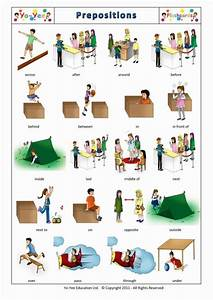 Prepositions Flashcards For Children