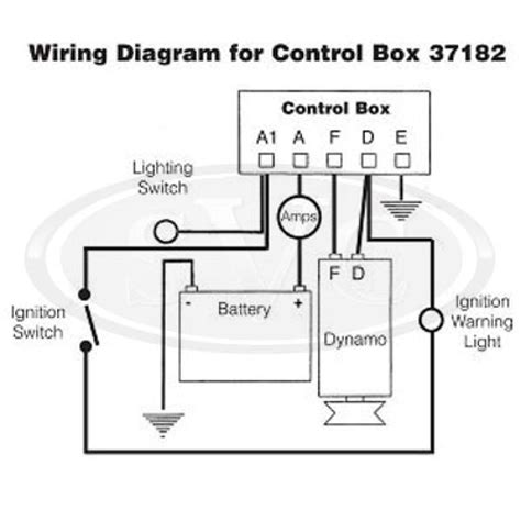 Reproduction Lucas Control Box Screw Connections