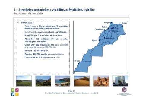 chambre de commerce fes présentation maroc