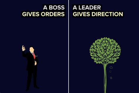 difference   leader   boss