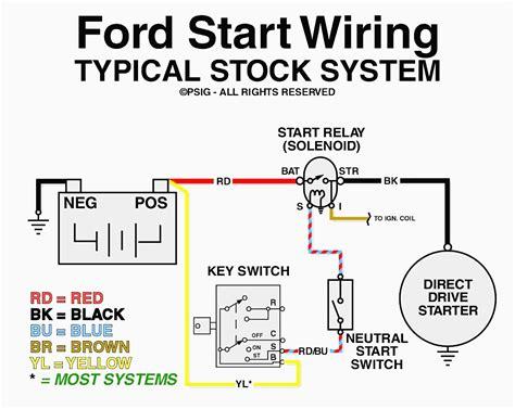 car starter relay diagram ford starter solenoid wiring