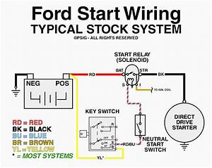 Car Starter Relay Diagram Ford Starter Solenoid Wiring