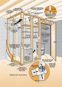 Root Cellar  Storage And Food Storage On Pinterest