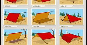 Tarp Shelters Infographic  Howto Make  Shelter From A Tarp