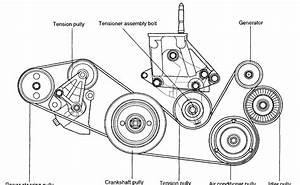 Hyundai Santa Fe Parts Diagram