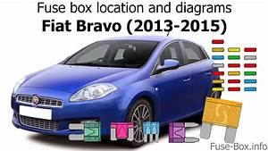 Diagram Wiring Diagram Fiat Bravo Full Version Hd Quality Fiat Bravo Dentalwiring Angelux It