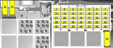 vauxhall combo fuse box free car wiring diagrams