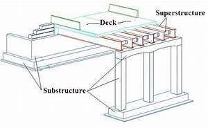 Transportation Construction Process