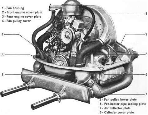 Diagram Of 1972 Vw Bug Engine by 17 Best Images About Vw Beetle On Cars 1960s