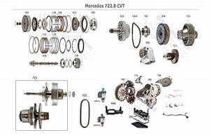 722 8 Transmission Repair Manuals  Mercedes