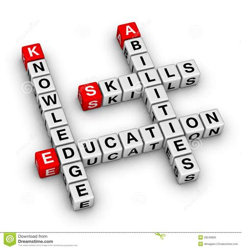 skills knowledge abilities education stock illustration