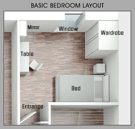 Feng Shui In Bedroom To Attract by Amazing Tips For A Wonderful Feng Shui Bedroom Layout In