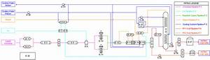 Process Flow Diagram Of Nitric Acid Plant