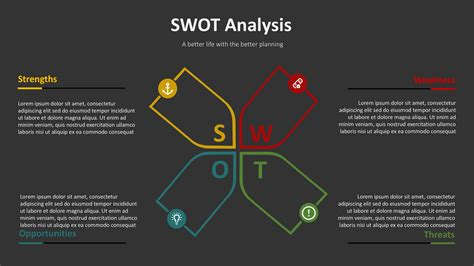 swot analysis template ppt planning swot template for powerpoint slidemodel