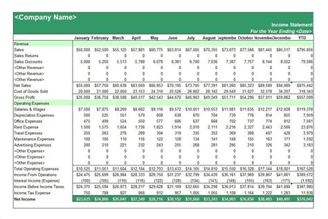 p l excel template 35 profit and loss statement templates forms