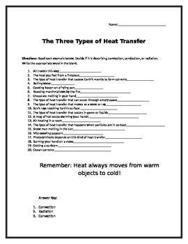 worksheet includes   scenarios  heat