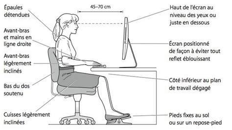 position bureau ergonomie circonscription de guyancourt