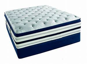 best pillow top mattress reviews and ratings 2017 sealy With best rated pillow top mattress