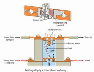 Melting Alloy Type Thermal Overload Relay
