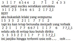 not angka pianika lagu adele not angka pianika lagu pasto ku tak sempurna
