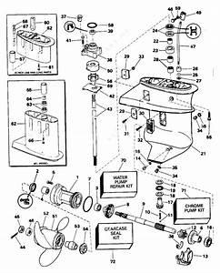 Evinrude 1996 15 - E15releds  Gearcase