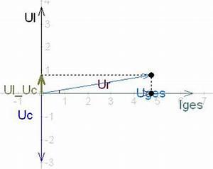 Wirkwiderstand Berechnen : mp forum wechselstromlehre matroids matheplanet ~ Themetempest.com Abrechnung