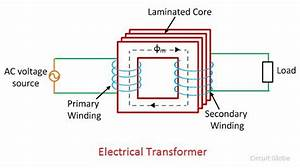 What Is Electrical Transformer  Definition  Construction