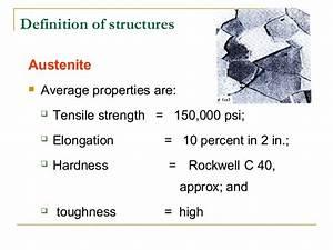 Iron Iron Carbide Equilibrium Phase Dia Gram