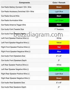 2012 Mazda 3 Wire Harness Color