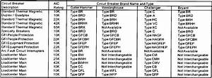 Circuit Breaker Cross Reference Chart