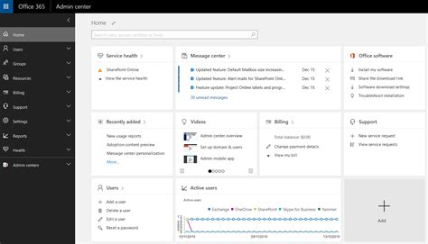 Office 365 Portal by Office 365 Administration Portals And Powershell Connections