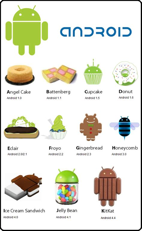 android versions android 5 0 lollipop
