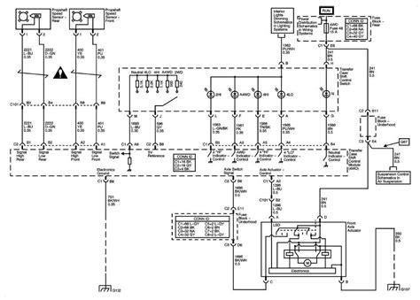 2004 Chevy Trailblazer Radio Wiring Diagram by 2004 Chevy Trailblazer Radio Wiring Schematic Chevy
