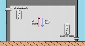 Vmc Pour Cave : caves construction r novation isolation etc page ~ Edinachiropracticcenter.com Idées de Décoration
