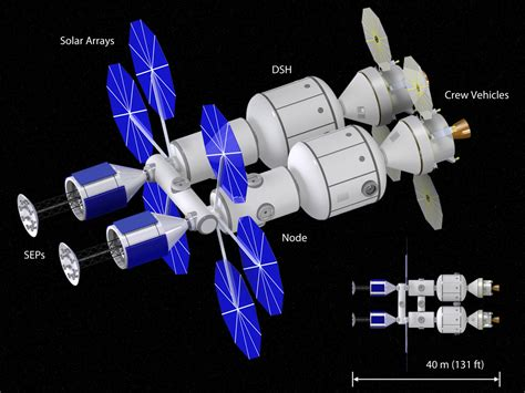 Future Spacecraft Concepts (page 3) - Pics about space