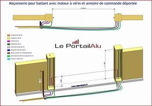 Portail Electrique Battant : fermeture portail electrique acte assurances ~ Melissatoandfro.com Idées de Décoration