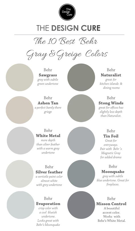 Best Colour by 10 Best Behr Grey And Greige Farm Tables Dining Room