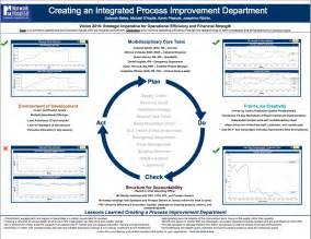 Quality Check Sheet Template Pdca Performance Improvement Submited Images